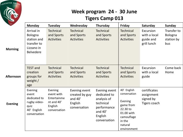 Week program 24 30 june tigers camp 013