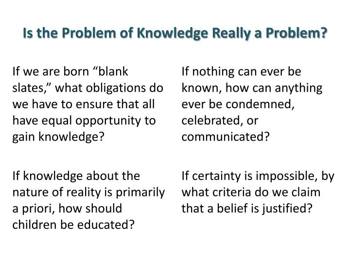 Is the Problem of Knowledge Really a Problem?