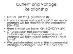 current and voltage relationship