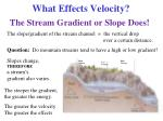 what effects velocity
