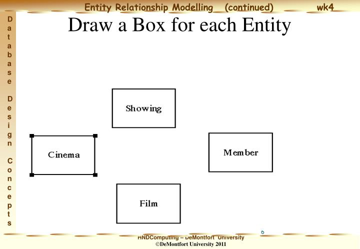 Draw a Box for each Entity