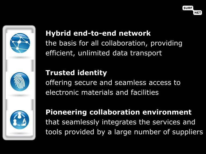 Hybrid end-to-end network