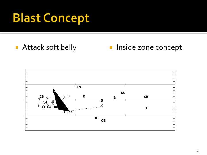 Blast Concept