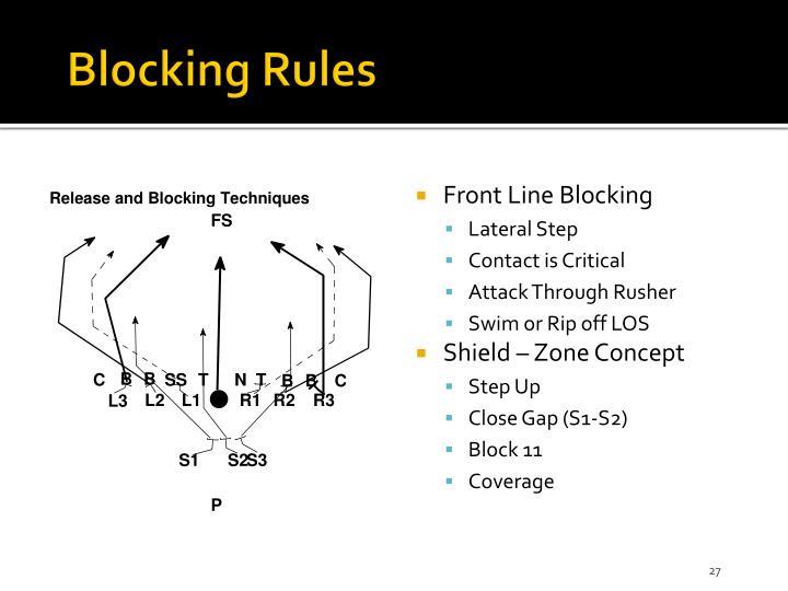 Blocking Rules