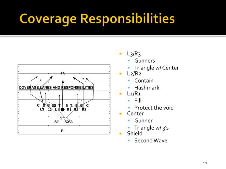 Coverage Responsibilities