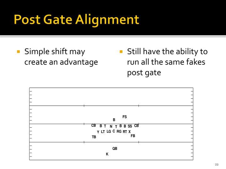 Post Gate Alignment