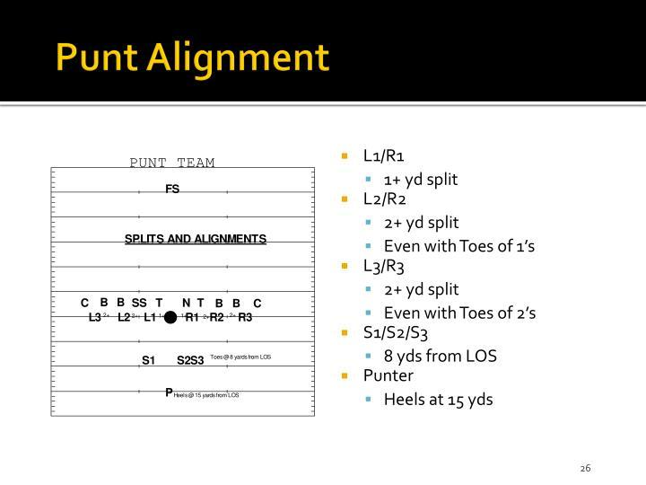 Punt Alignment