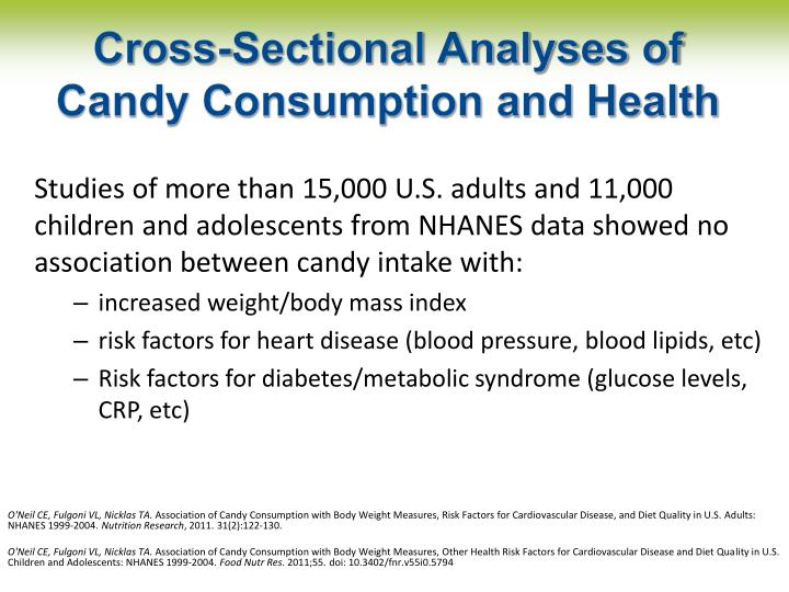 Cross-Sectional Analyses of Candy Consumption and Health