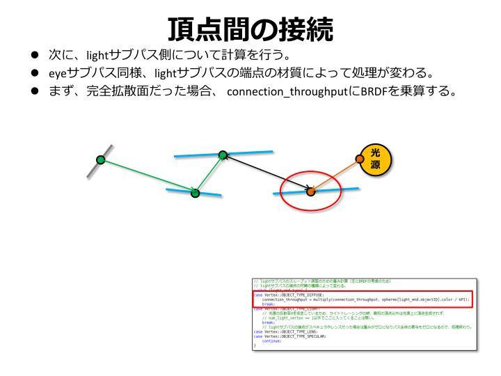 頂点間の接続