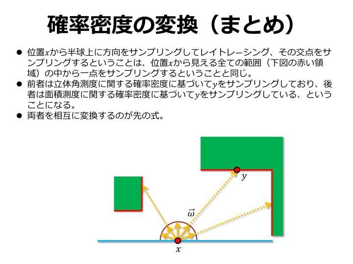 確率密度の変換(まとめ)