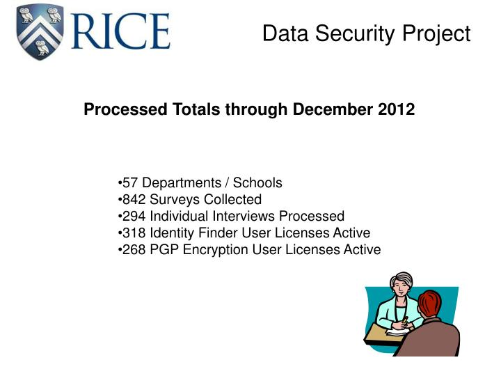 Data security project1