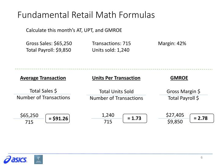 Fundamental Retail Math Formulas