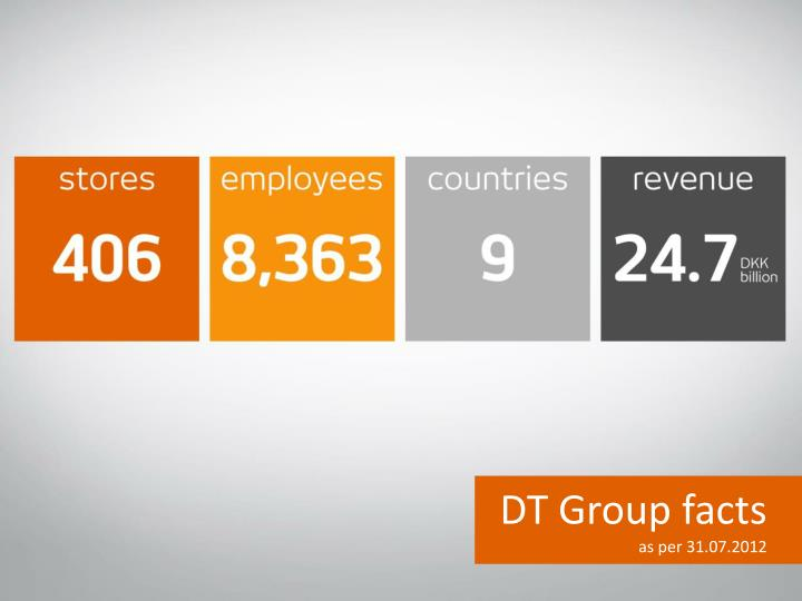 DT Group facts