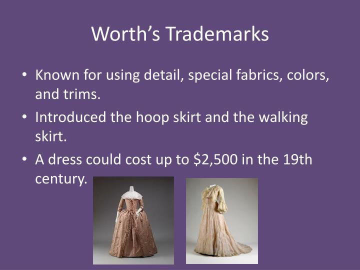 Worth's Trademarks