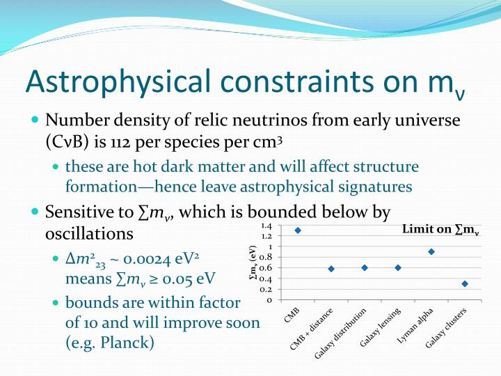 Astrophysical constraints on m