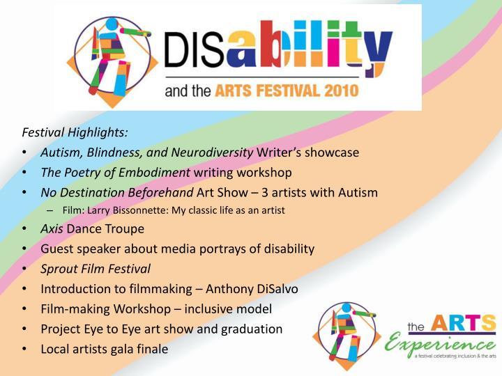 Festival Highlights: