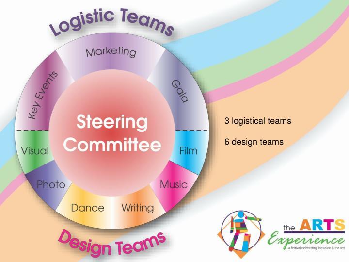 3 logistical teams