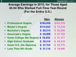 average earnings in 2010 for those aged 45 54 who worked full time year round for the entire u s