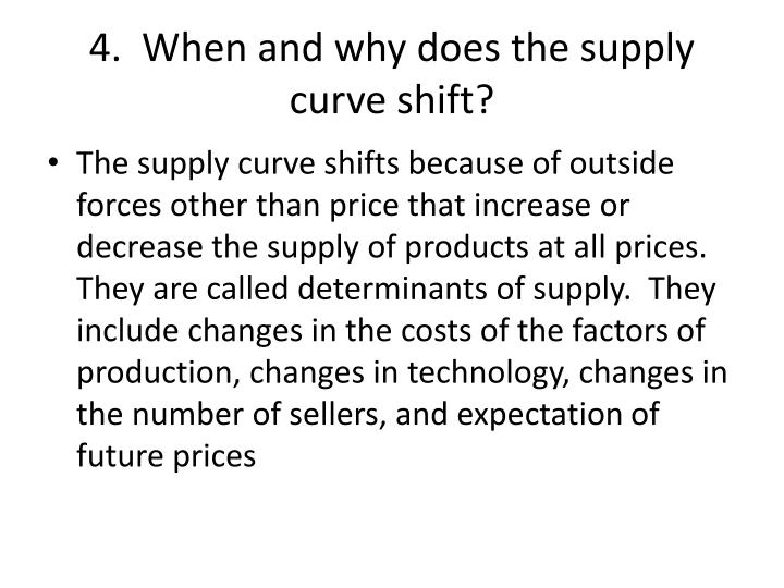 4.  When and why does the supply curve shift?