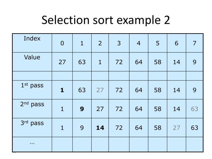 Selection sort example 2