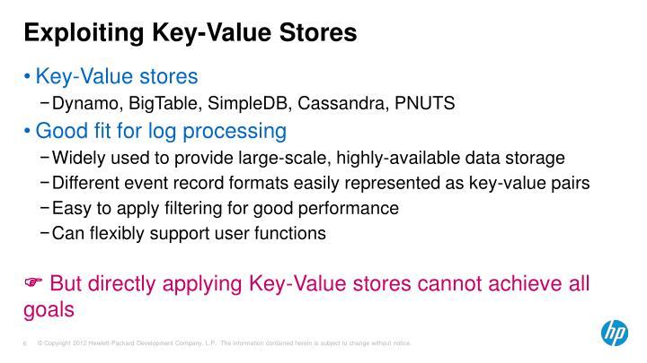 Exploiting Key-Value Stores