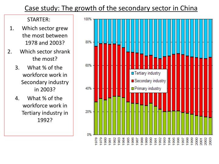 case study china economic growth International trade and its effects on economic growth in china international trade growth can serve as a distinguishing case study demonstrating how a latecomer.