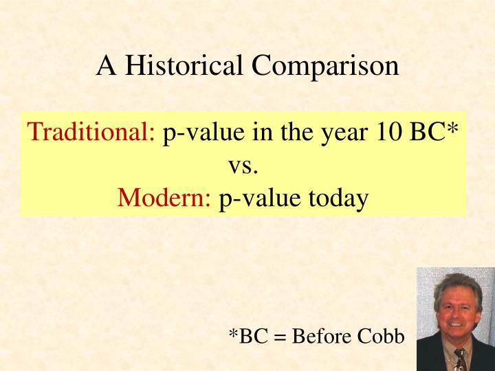 A historical comparison
