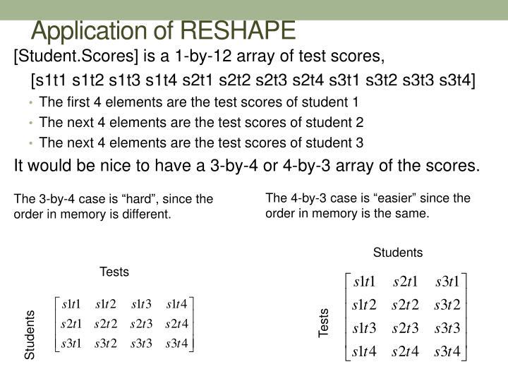 Application of RESHAPE