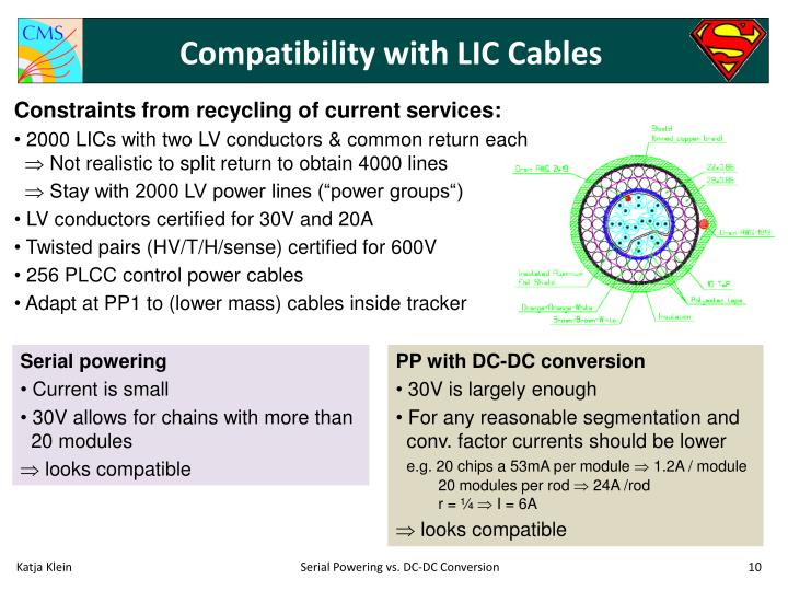Compatibility with LIC Cables