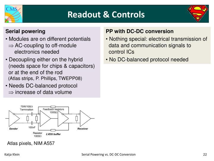Readout & Controls