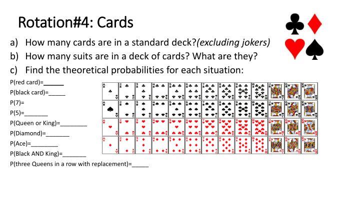 Rotation#4: Cards