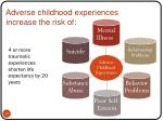 adverse childhood experiences increase the risk of1