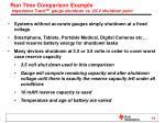 run time comparison example impedance track tm gauge shutdown vs ocv shutdown point