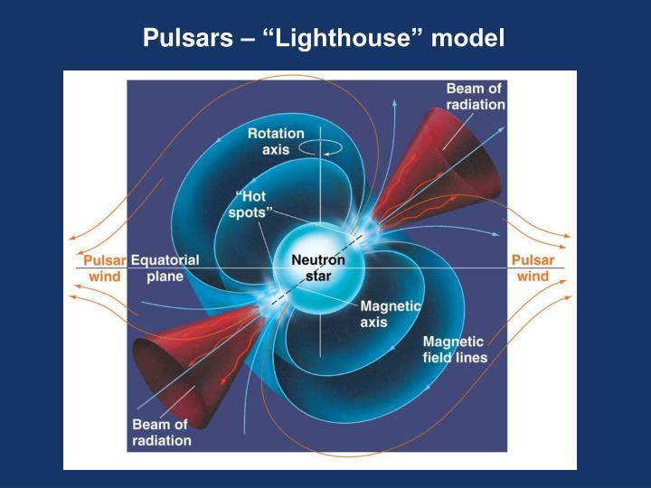"Pulsars – ""Lighthouse"" model"