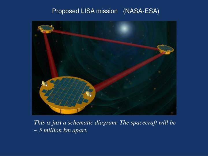 Proposed LISA mission   (NASA-ESA)