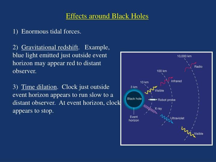 Effects around Black Holes
