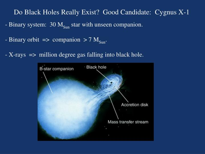 Do Black Holes Really Exist?  Good Candidate:  Cygnus X-1