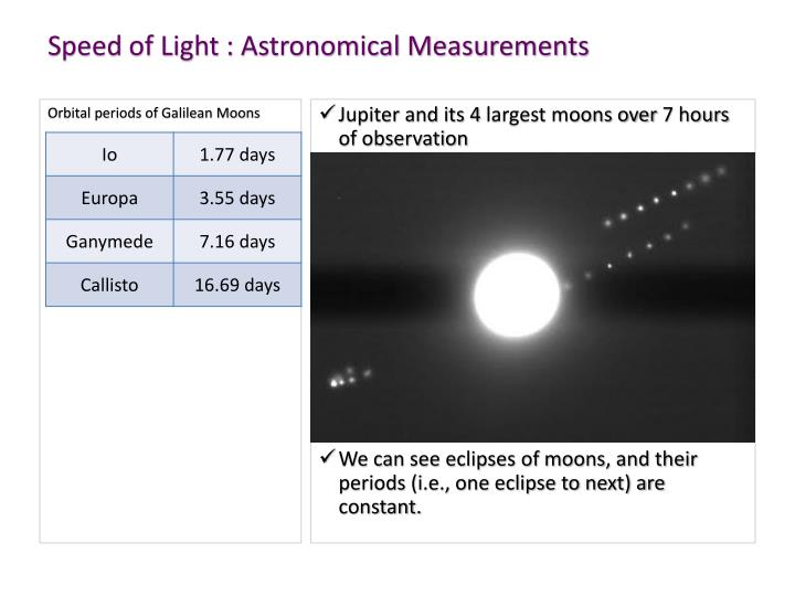 Speed of Light : Astronomical Measurements
