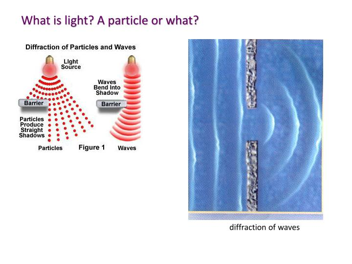 What is light? A particle or what?