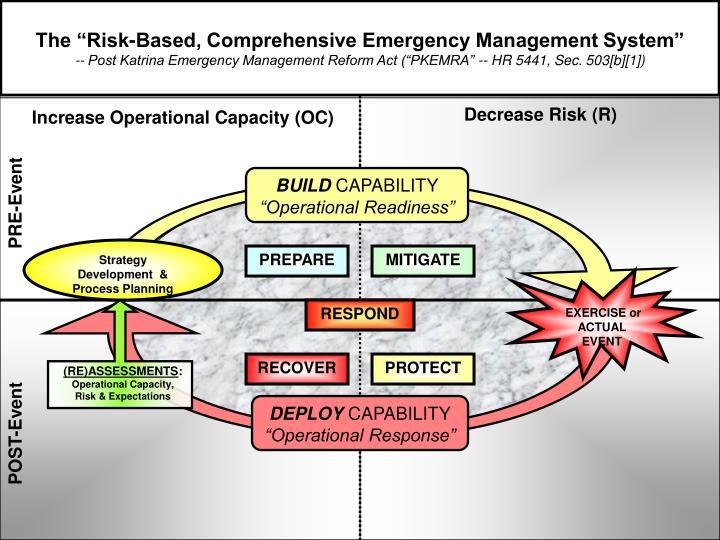 """The """"Risk-Based, Comprehensive Emergency Management System"""""""