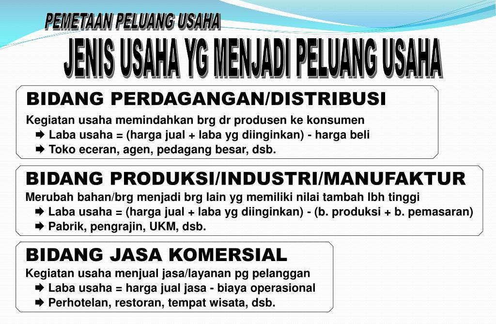 Ppt Menganalisis Peluang Usaha Powerpoint Presentation Free