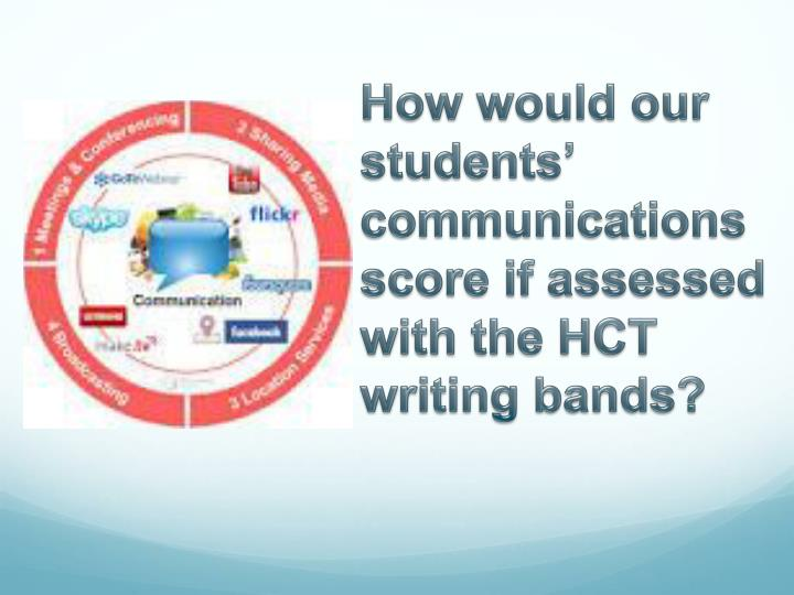 How would our students' communications