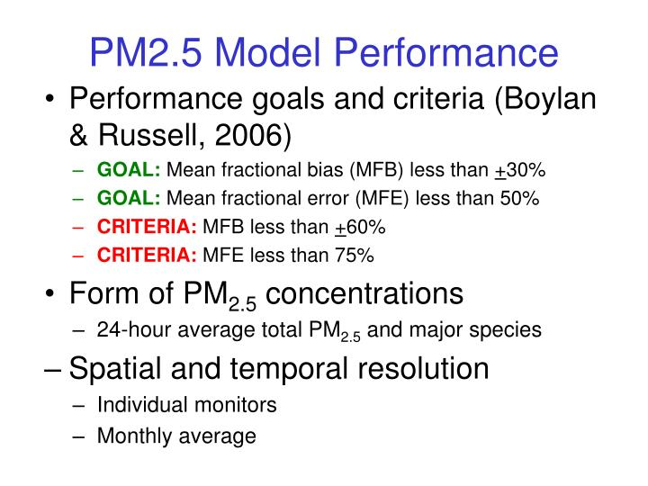 PM2.5 Model Performance