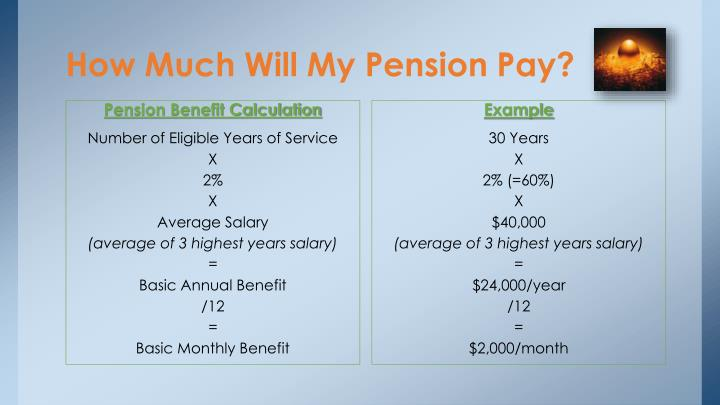 How Much Will My Pension Pay?
