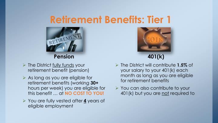 Retirement Benefits: Tier 1