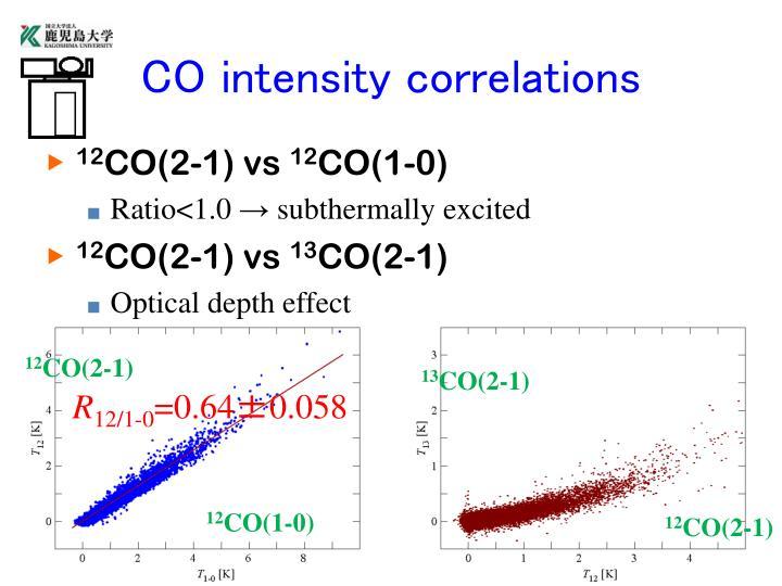 CO intensity correlations
