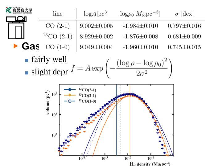 Gas density histogram