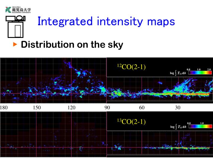 Integrated intensity maps