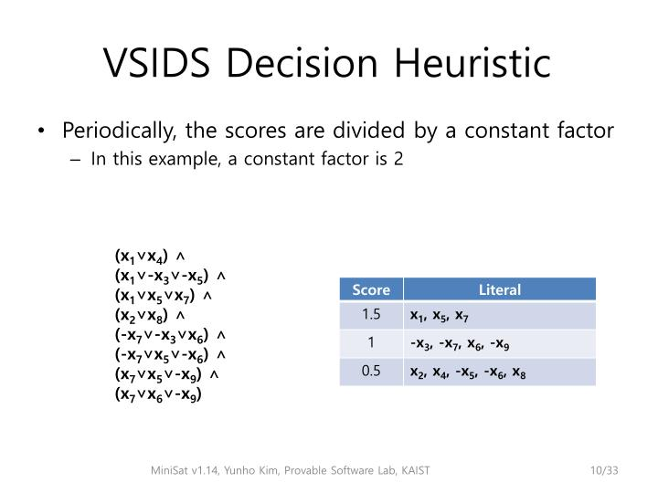 Periodically, the scores are divided by a constant factor