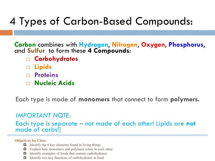 4 Types of Carbon-Based Compounds: